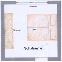 Schlafzimmer Planen Nach Feng Shui ~ Innenarchitektur und Möbel ...